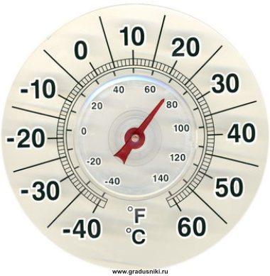 Термометры ТС-50 д/пласт.окон